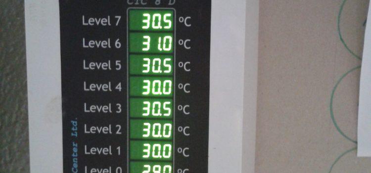 Система за контрол на температурите в силози за зърно